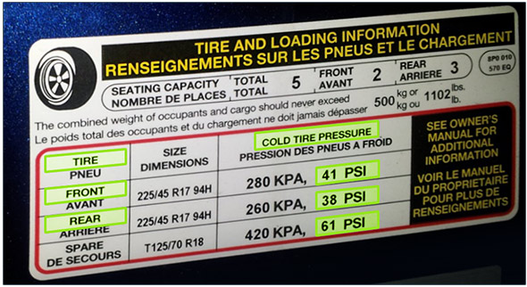 Tires - Size, Load and Speed Ratings - Mountain Valley Motors